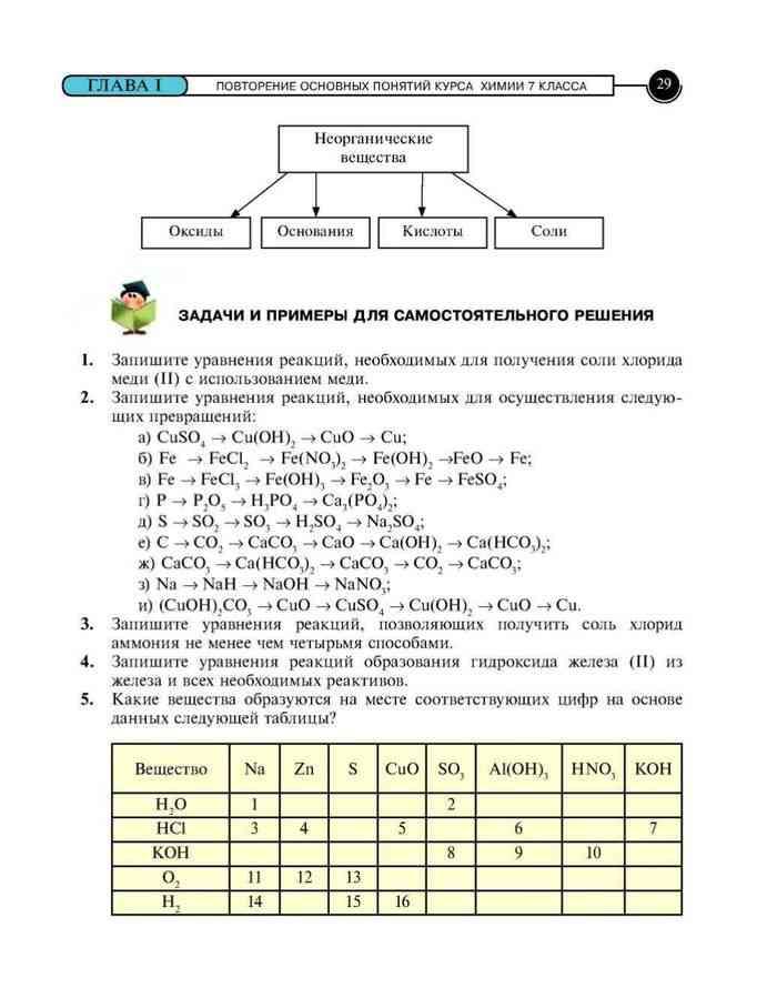 Химия 8 класс задачи для самостоятельного решения решение задач по биологии скрещивание