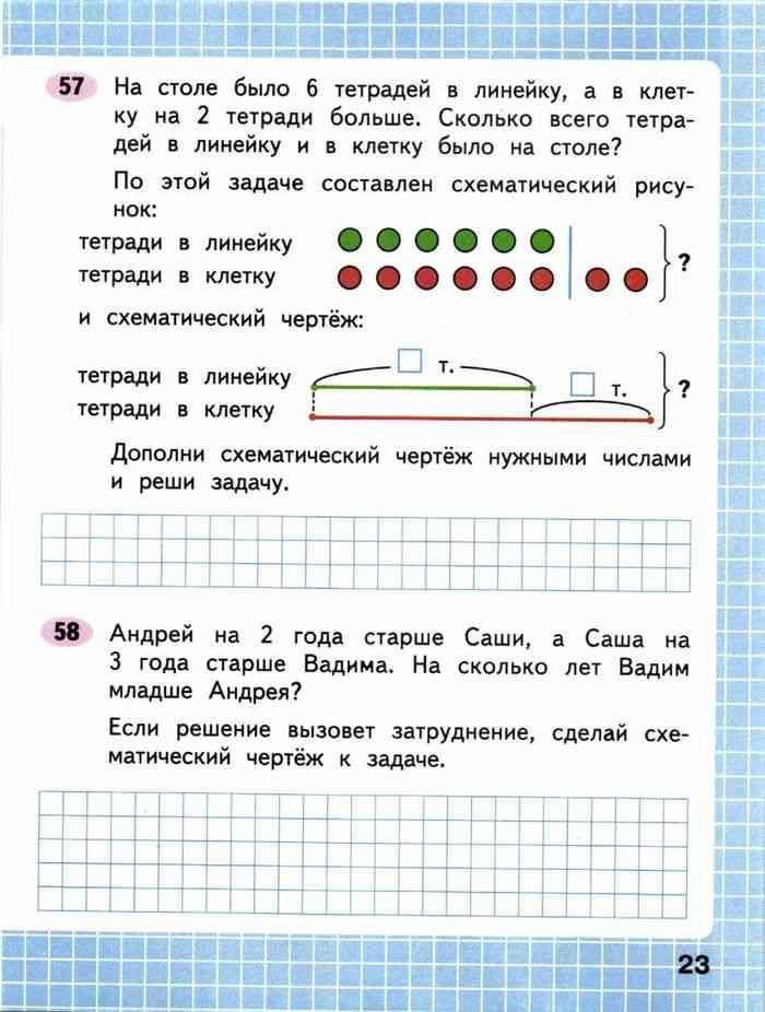 Математика 2 класс решение задач онлайн бесплатно как решить задачи симплекс методом