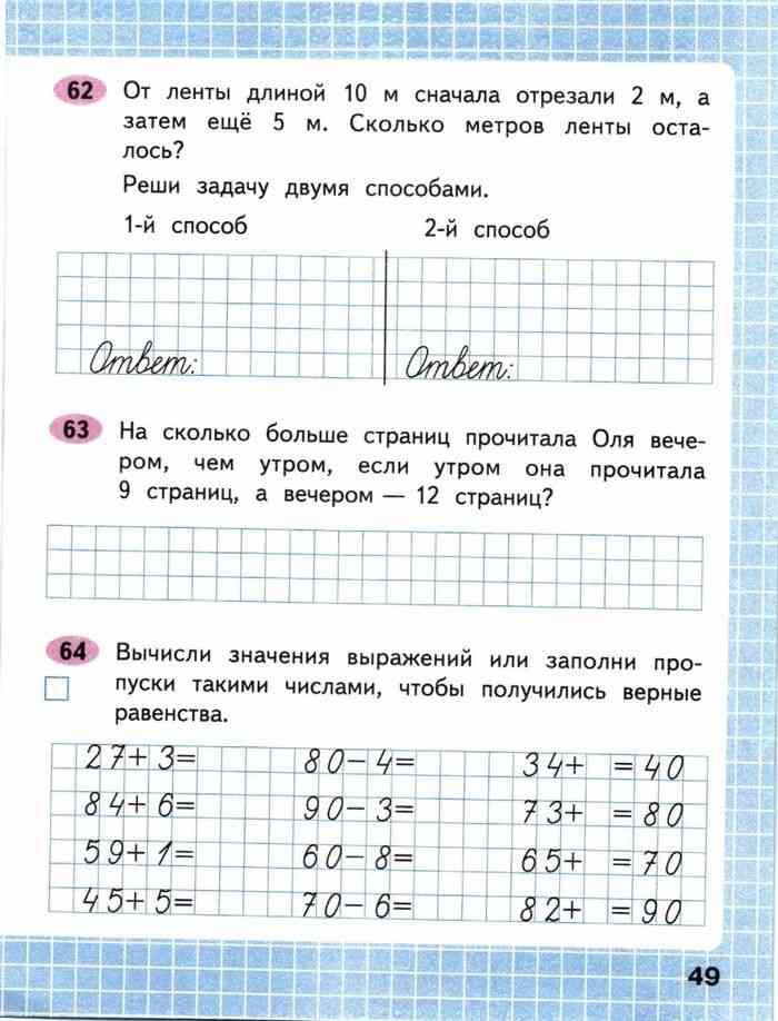 обучение форекс i у