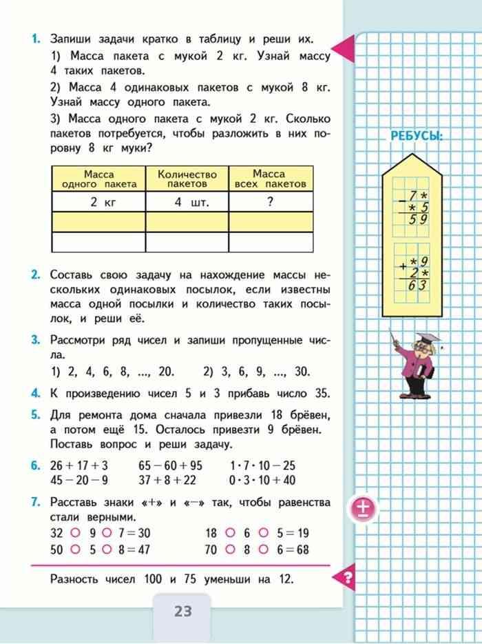 Математика 3 класс онлайн решение задач задачи с решениями по матанализу 1 курс