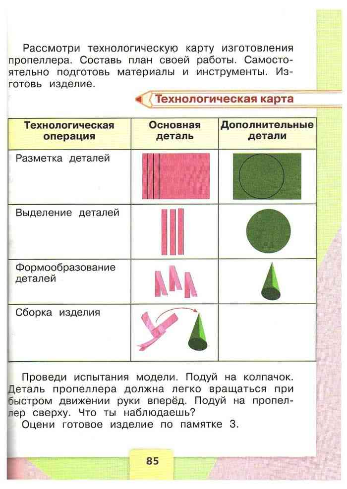 скачать технологические карты 2 класс школа россии