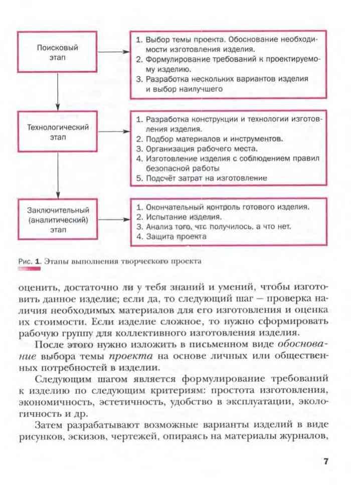 учебник технология 5 класс для девочек симоненко скачать бесплатно